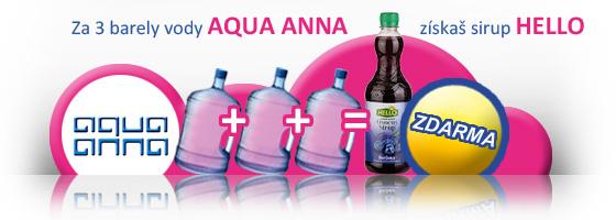 Aqua anna
